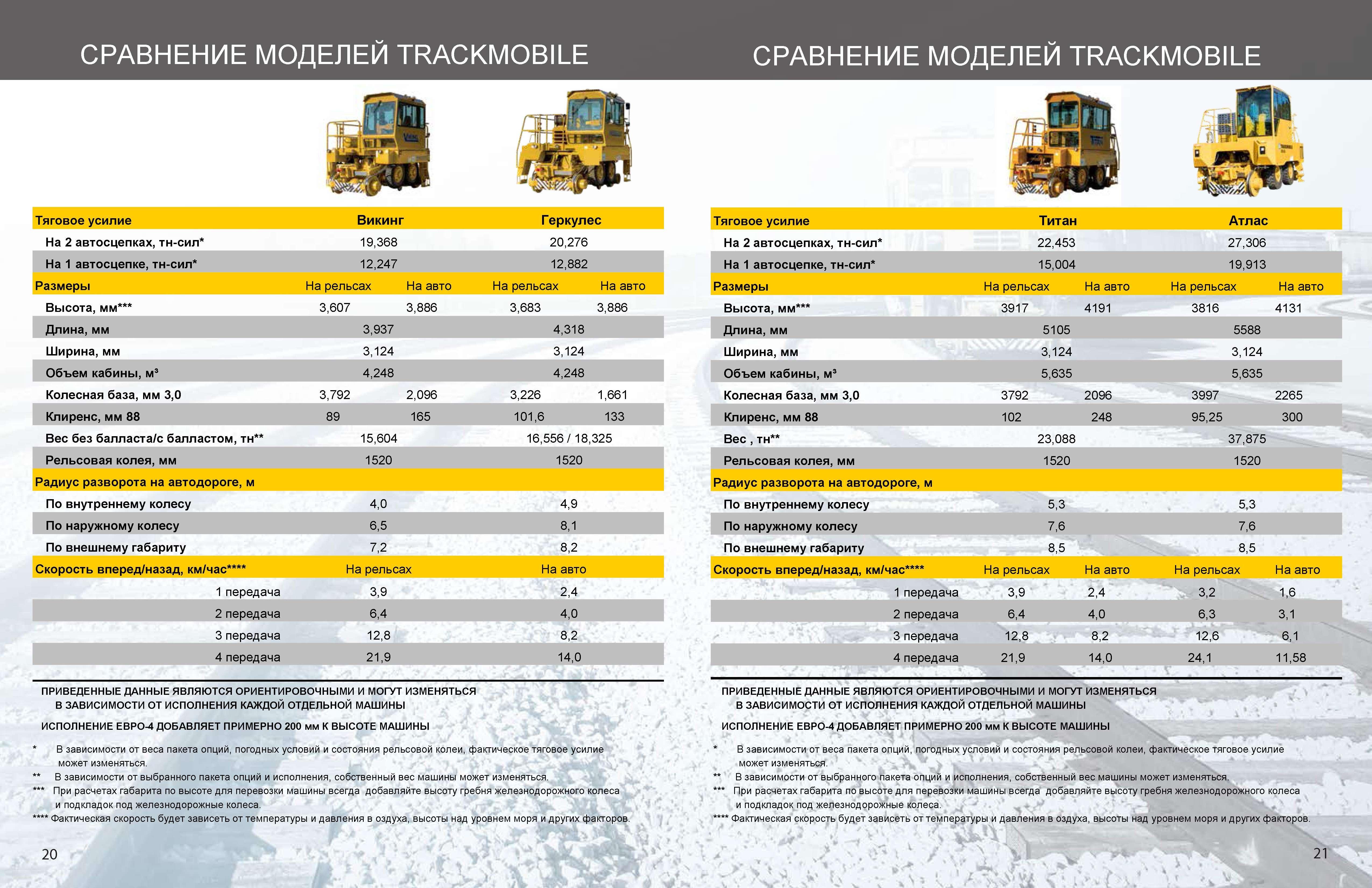Сравнение моделей_2018.page1